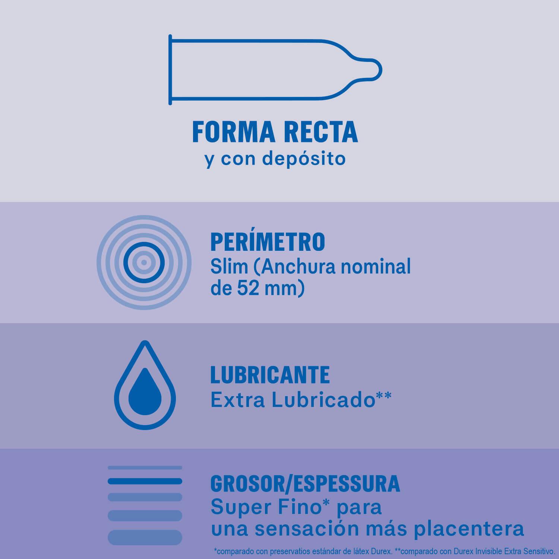 propiedades durex invisible extra lubricado