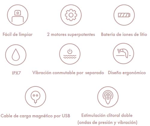 Características Satisfyer Pro Plus Vibration